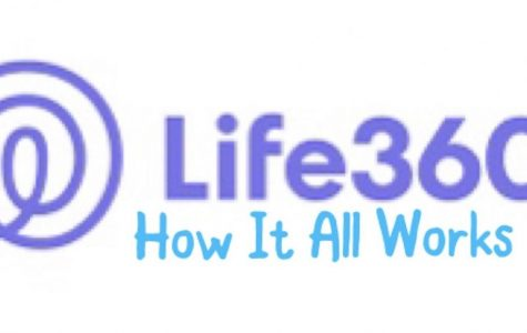 Life360: How It All Works