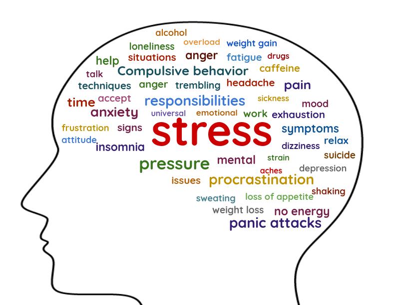 Got Stress?