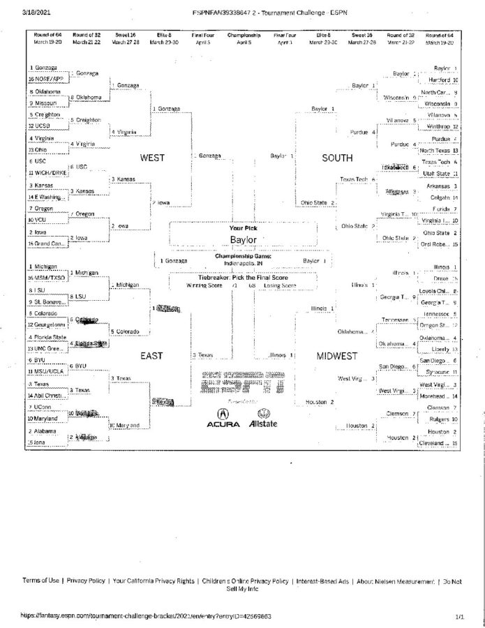 Pedro's NCAA Championship Bracket Predictions